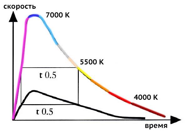 Обзор генератора импульсного света Profoto Pro-8a Air