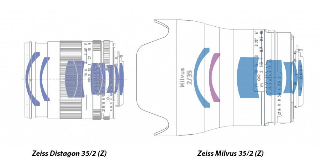 Новые объективы от Carl Zeiss - Milvus (аж 6 штук!)