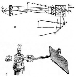 Для измерения увеличения микроскопа применяли рисовальный прибор Аббе