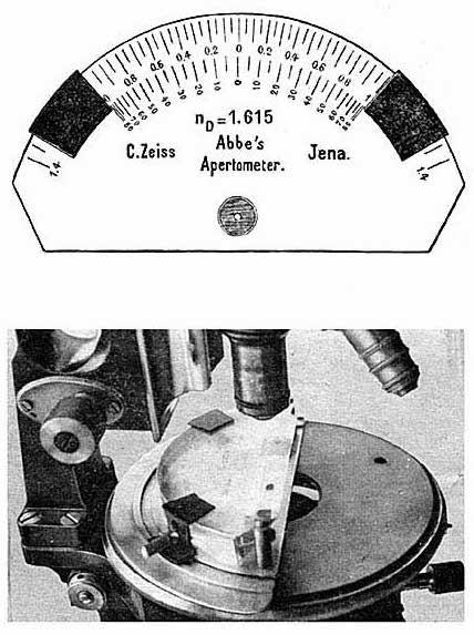 Апертометр Аббе — для определения числовой апертуры объектива микроскопа