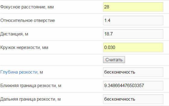 Прогулка - обзор ZEISS Otus 28/1.4 ZE