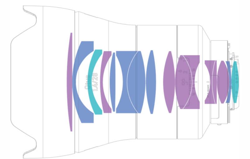 Встречаем: ZEISS Otus 1.4/28. Просто лучший в мире широкоугольный объектив