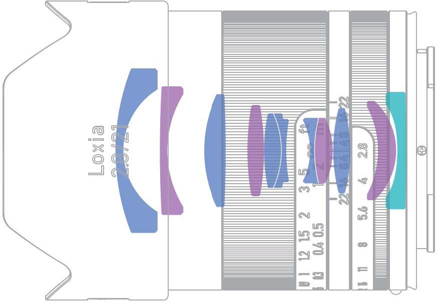 Обзор объектива Zeiss Loxia 21/2.8