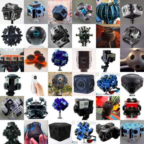Фотокамеры 360 градусов! Сферическое фото и видео