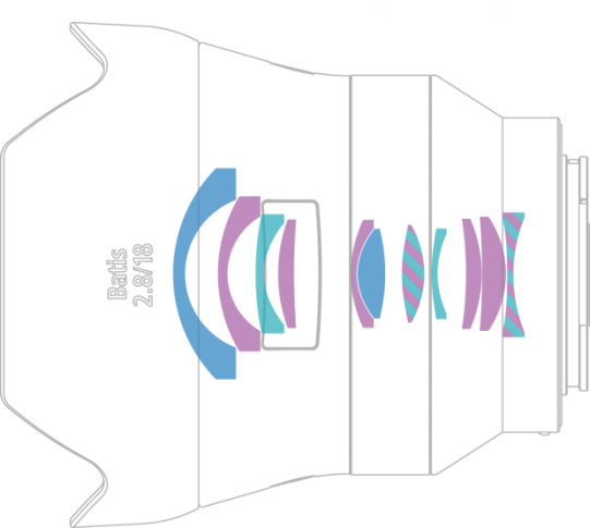 оптическая схема объектива Zeiss Batis 18/2.8