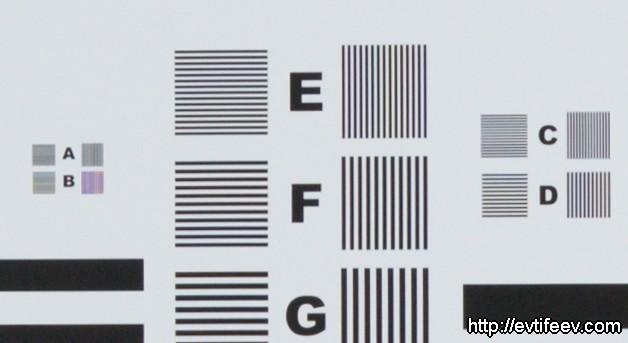 Выбор штатника на кроп,  или любительский обзор объектива Sigma AF  18-35/1.8 DC HSM Art (Canon EOS)