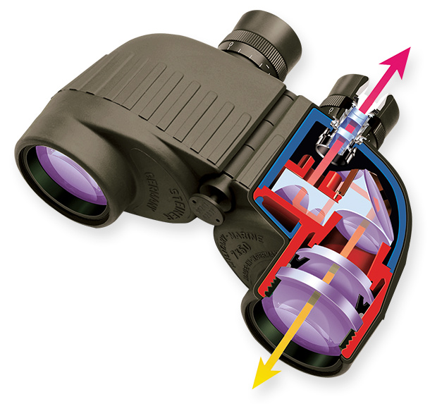 Бинокли: обзор STEINER Commander Race Edition 7x50
