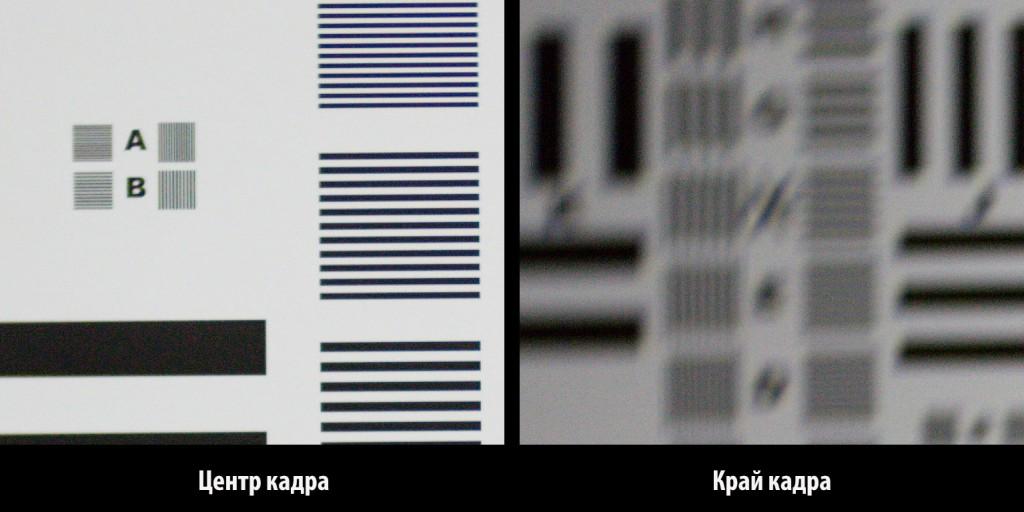 Обзор объектива Lensbaby Twist60 60/2.5. Новый объектив Петцваля!
