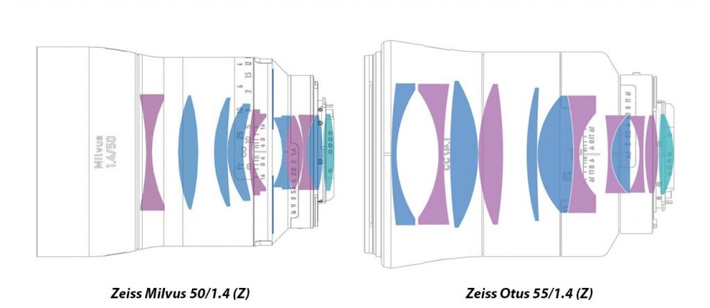 Обзор ZEISS Otus 55/1.4 и сравнение его с ZEISS Milvus 50/1.4