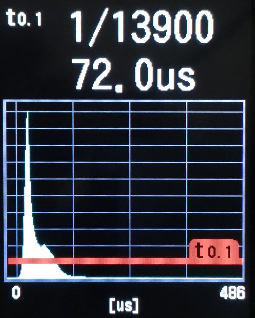 Обзор и тест моноблока Profoto D2 Air TTL