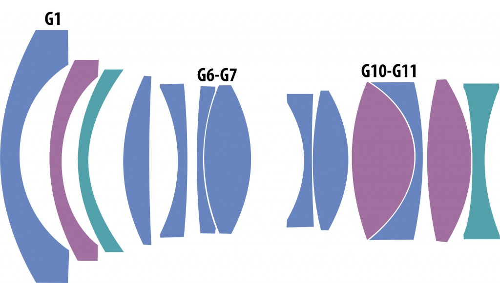 Обзор объектива Tokina Firin 20/2 (байонет Sony E)