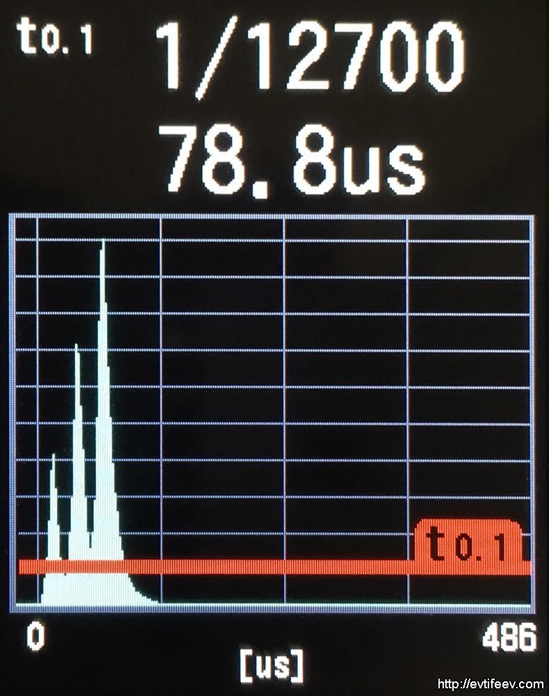 Обзор и тест вспышки Profoto A1