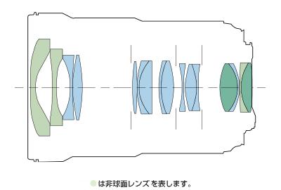 оптическая схема Canon EF 16-35 mm f/ 2.8 L III USM