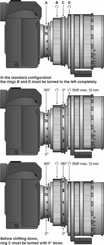 Краткий обзор объектива Schneider Kreuznach PC-TS Makro-Symmar 4.5/90 HM