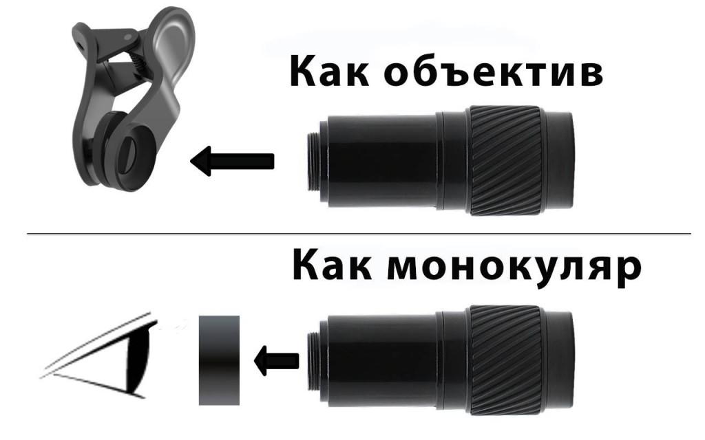 Обзор оптических насадок Kenko для смартфонов