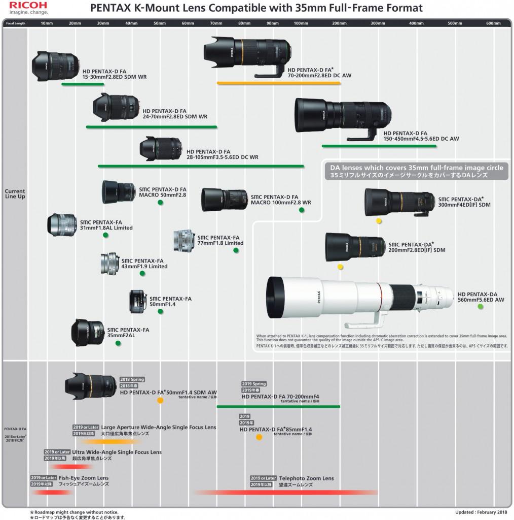 """Обзор и тест """"зеркальной"""" полнокадровой фотокамеры PENTAX K-1 mark II"""