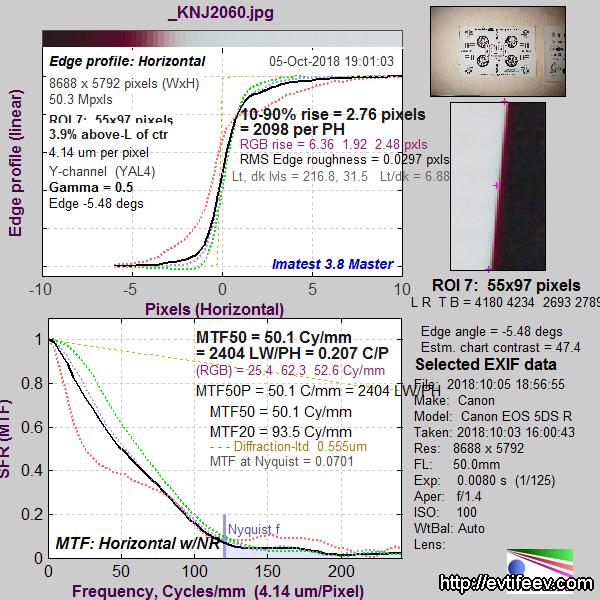 Обзор и тест объектива HD PENTAX-D FA ★ 50mm F1.4 SDM AW