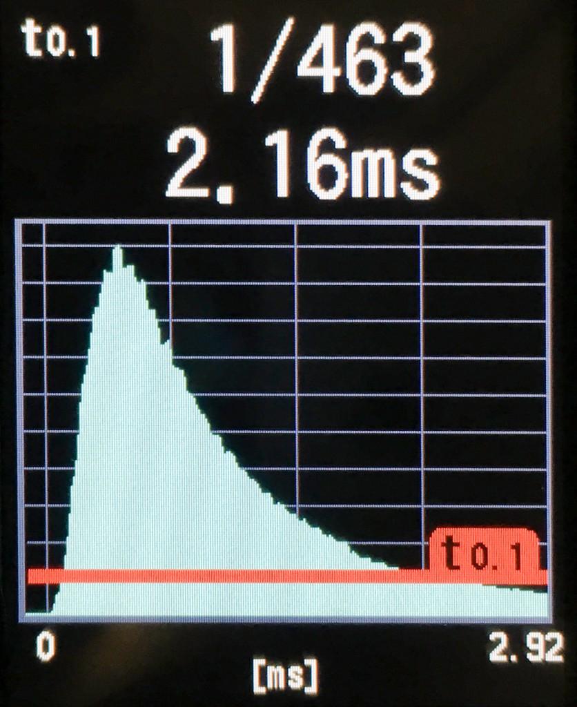 Длина импульса Profoto B1 на максимальной мощности по t0.1 в режиме Freeze