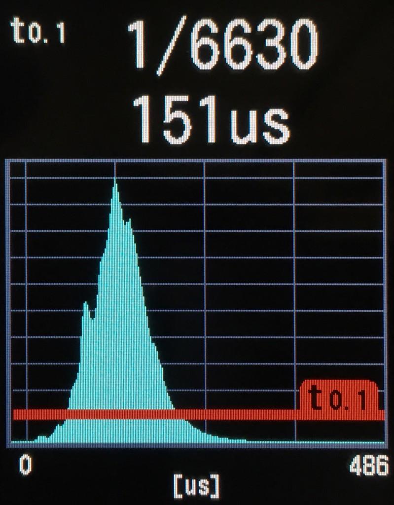 Длина импульса Profoto B1 на минимальной мощности по t0.1 в режиме Normal
