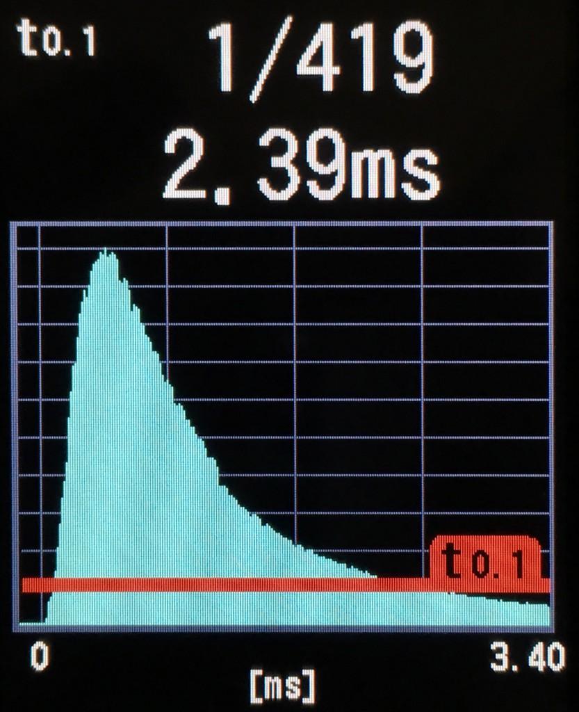 Длина импульса Profoto B1 на полной мощности по t0.1 в режиме Normal