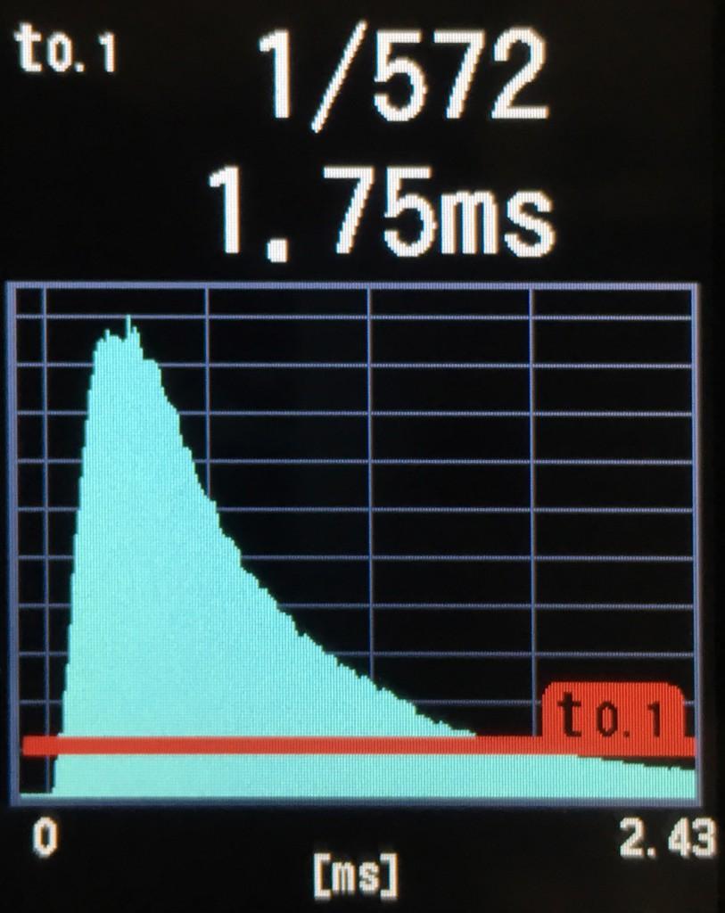 Обзор и тест аккумуляторной вспышки Profoto B10