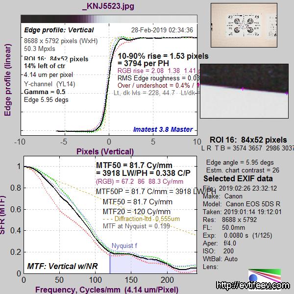 Обзор и тест объектива Tokina opera 50mm F1.4