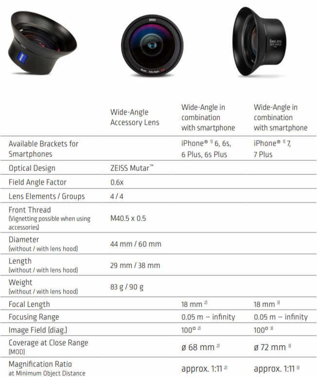 ZEISS Mutar™ 0.6x Asph T* Wide-Angle - уникальная качественная оптическая насадка для смартфона