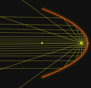 Обзор параболического рефлектора Broncolor Para 88