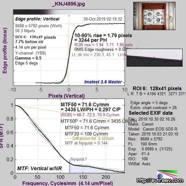 Обзор и тест объектива ZEISS Otus 100/1.4