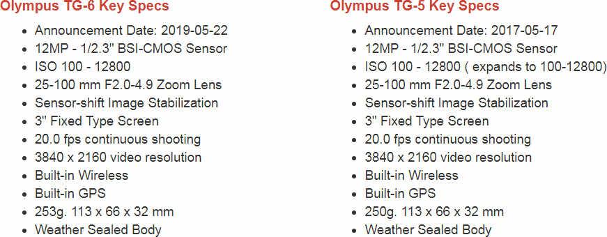 Обзор ударопрочной и водонепроницаемой фотокамеры Ricoh WG-6
