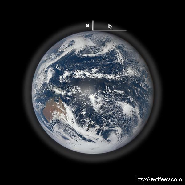 Обзор телескопа MEADE ETX125 OBSERVER