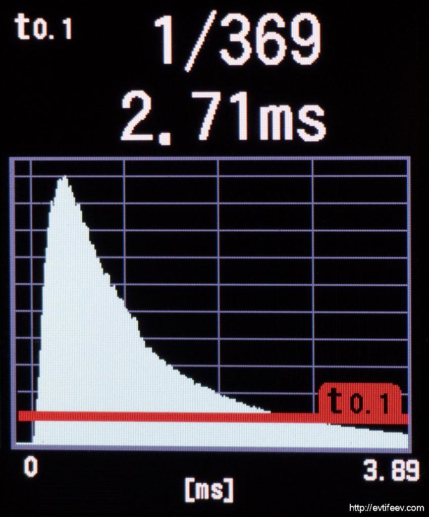Обзор и тест аккумуляторной вспышки Profoto B10X Plus